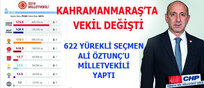 KAHRAMANMARAŞ'TA ALİ ÖZTUNÇ MİLLETVEKİLİ OLDU..