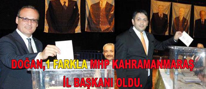 MHP Kahramanmaraş Milletvekili Aday Adayları Tam Listesi..