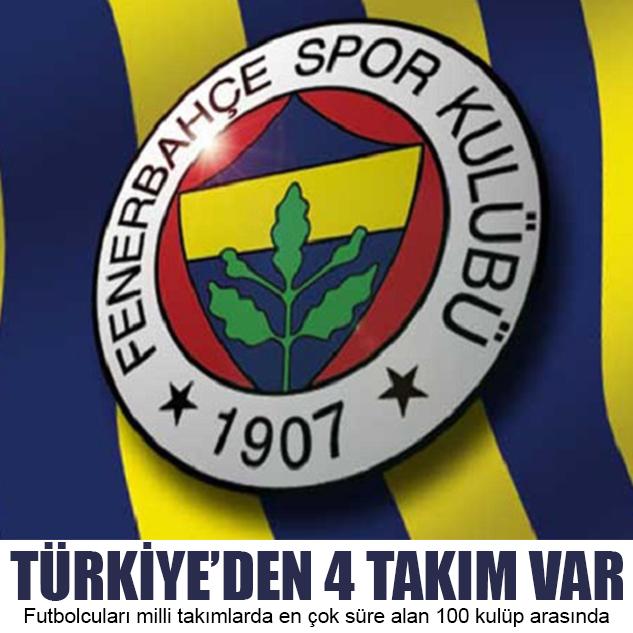 TÜRKİYE'DEN 4 TAKIM VAR